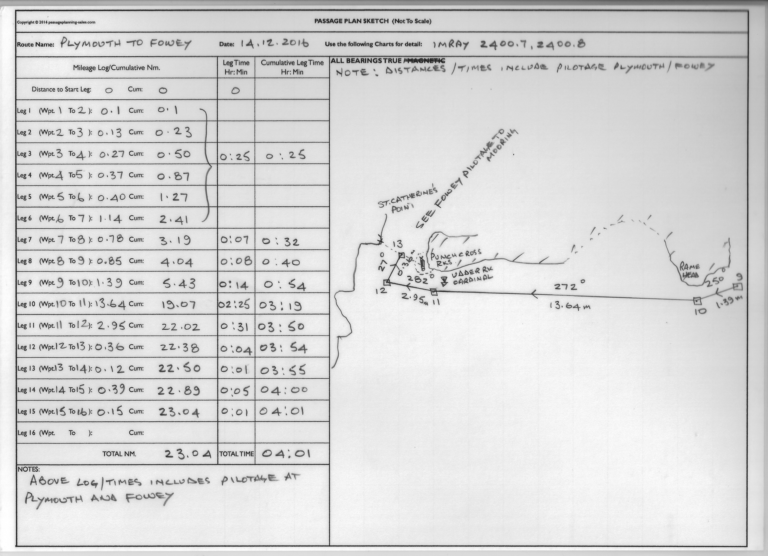 Passage Planning And Pilotage Planning Guidance Tuition And Examples Links To Victualling A Yacht Cours D Orientation Sur La Planification Du Passage Et Du Pilotage Et Exemples